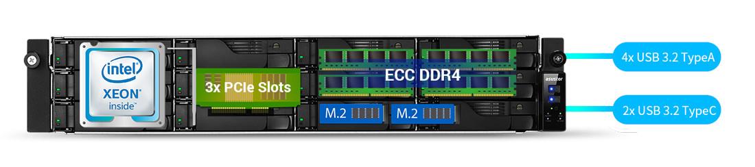 network attached storage 3u rack, 16hdd bay, 2x m.2 slot asustor lockerstor 16r pro as7116rdx 5