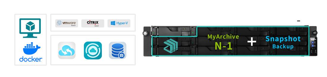 network attached storage 3u rack, 16hdd bay, 2x m.2 slot asustor lockerstor 16r pro as7116rdx 6